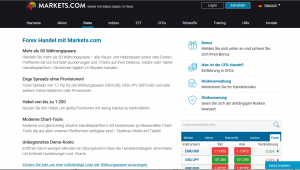Markets Com Erfahrungen
